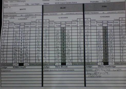 Pacquiao-Marquez 3 Official Scorecard reveals a lot