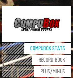 Pacquiao-Bradley: Final Compubox Report and Judges' Scorecards