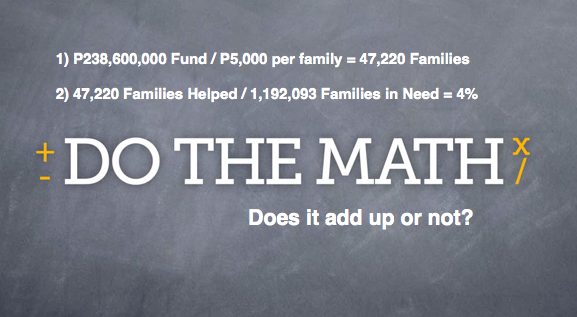 Do the math: P238.6M Typhoon Fund Release will help only 47,000 of the 1,192,093 displaced families