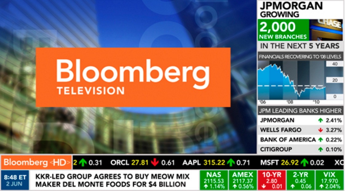 More International Recognition for AlDub — Bloomberg News Video