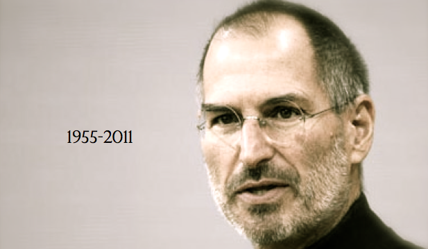What Steve Jobs had to say about death…..